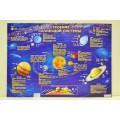 Плакат ЛиС А2 Солнечная Система, картон ПОК-012